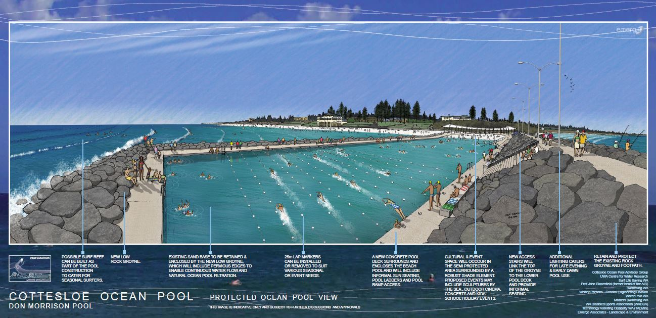How About An Ocean Pool For Cottesloe Beach Defending Public Spaces Wa