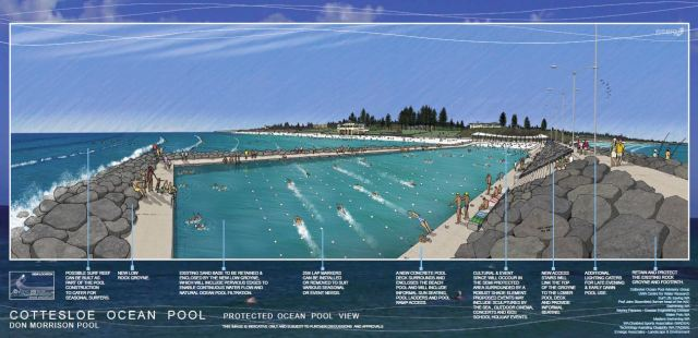 Proposed Ocean Pool for Cottesloe Beach